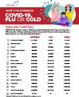 COVID-19, Flu or Cold graphic