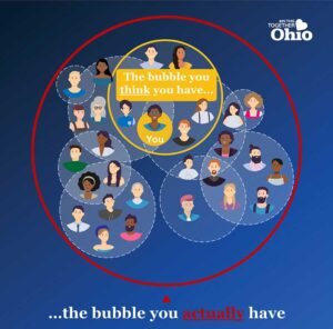 Ohio bubble graphic