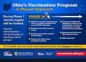 Ohio's Vaccine Program graphic